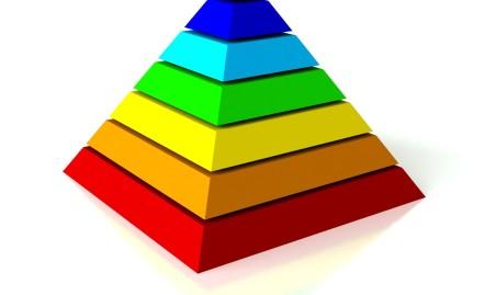 Logo dos 7 Degraus - Pirâmide
